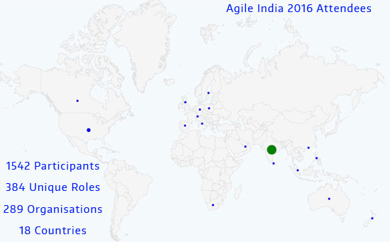 Agile India 2016 Attendees Country Profile